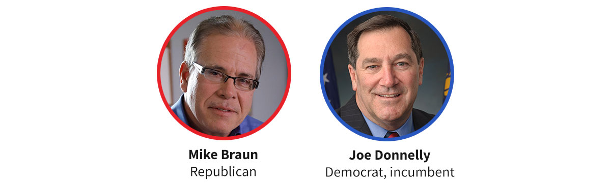Images of Mike Braun and Democratic incumbent Joe Donnelly