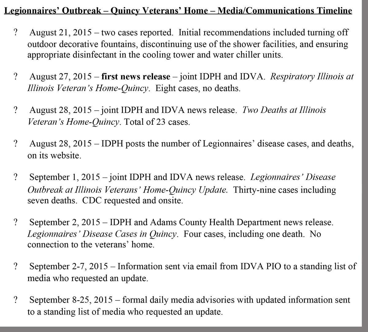 Timeline contained in email from Illinois Public Health Director Nirav Shah to Linda Lingle, the former state chief operating officer obtained by WBEZ through a public records request.
