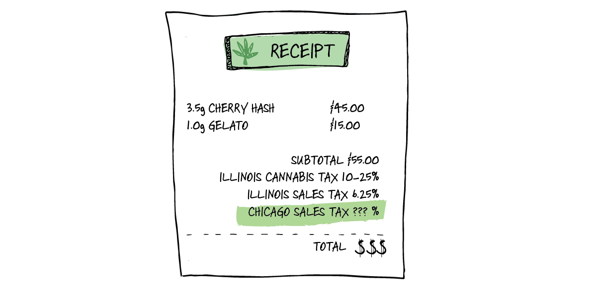 An illustration of a receipt from a cannabis shop