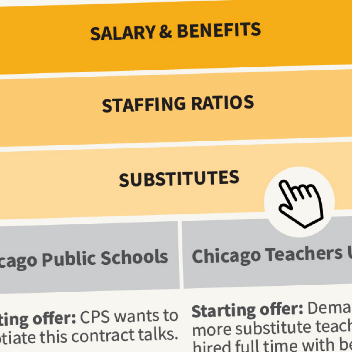 A Chicago Teachers Strike Is Looming: Explore The Issues